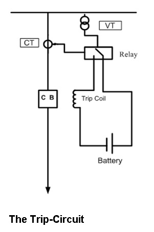 Elcb Circuit Diagram also CPSC Siemens Energy Automation Inc Announce Recall Of GFCI Circuit Breakers Used With Hot Tubs And Spas together with Circuit Breaker Arc moreover Replace A Circuit Breaker likewise A Double Receptacle Outlet Wiring. on arc fault breaker box